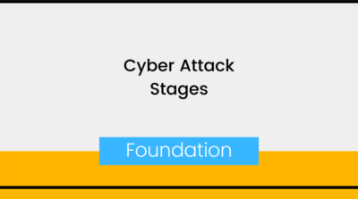 Cyber Attack Stages